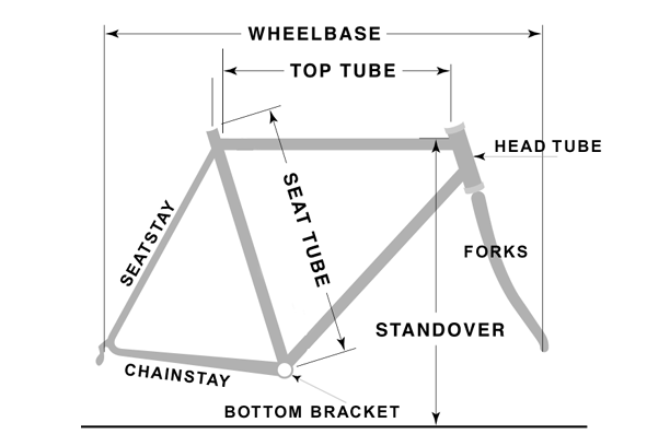 How to Choose the Right Bike Size - Bike Chaser Blog