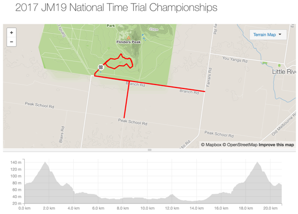 U19 Time Trial Championship Course 2017
