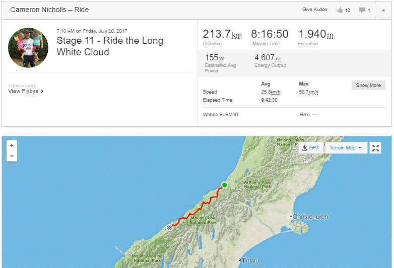 Strava-map-south-island-ride