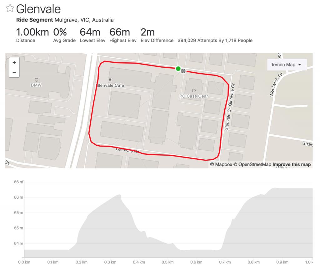Glenvale criterium course