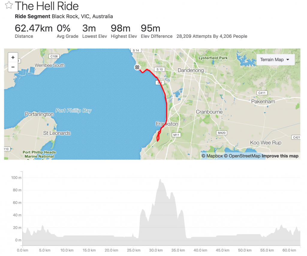 The-Hell-ride-route