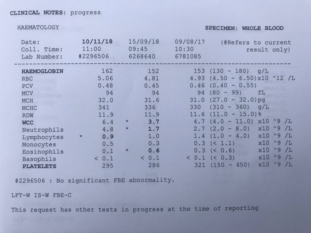 Blood test results after sleeping at altitude